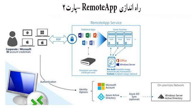 آموزش راه اندازی Remote App در ویندوز سرور 2016  پارت2