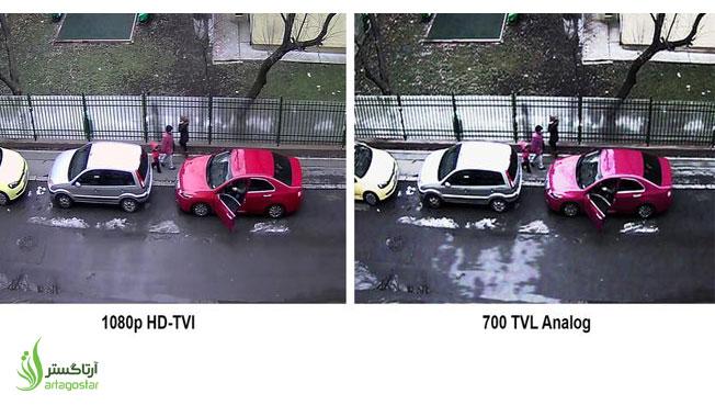دوربین های مداربسته HD و FULL HD و تفاوتهای آنها