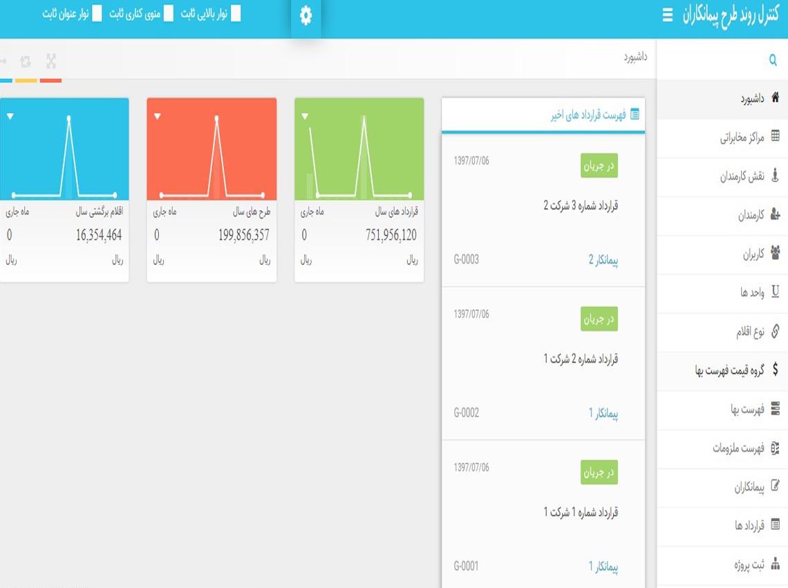 سیستم کنترل و نظارت براجرای پروژه پیمانکاران